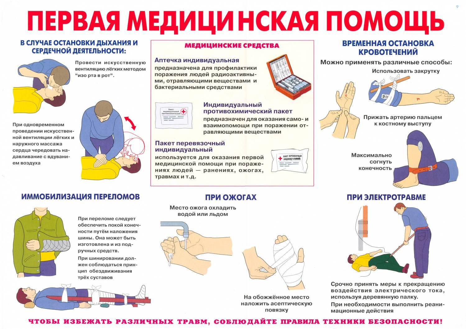 картинки для оказания первой медицинской помощи
